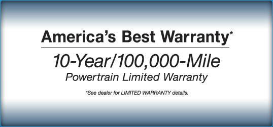 Hyundai Best Warranty America