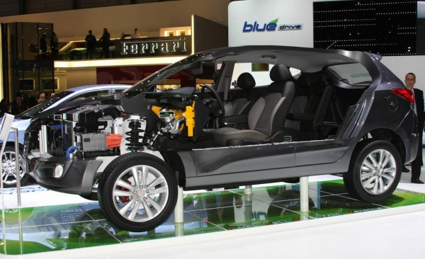 hyundai ix35 fuel cell technology