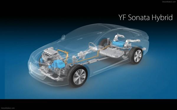 hyundai sonata hybrid technology