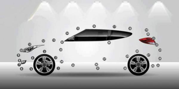 veloster automotive terms F