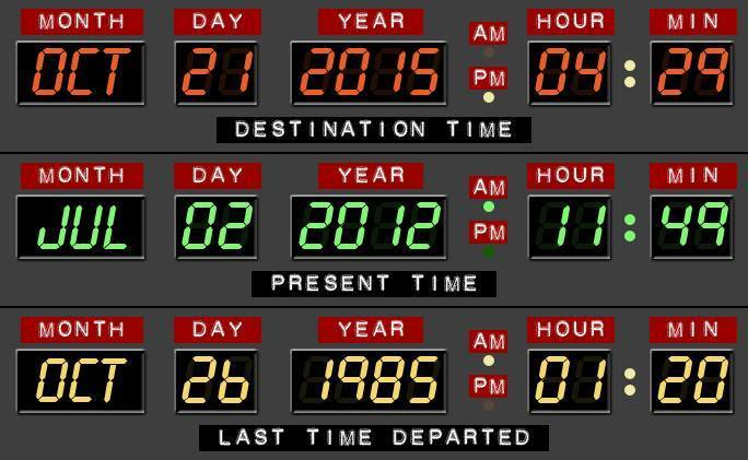 What Did & What Did Not The Movie BACK TO THE FUTURE II PREDICT 2
