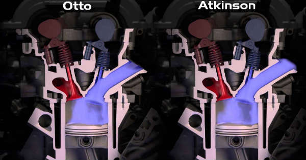 BRAND NEW engines with Atkinson Cycle toyota 3