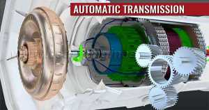 Automatic Transmission Rests On The Most Basic Transmission Principle 1