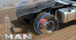 MAN Offroad Truck Technology 2