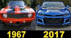 Development Of Chevrolet Camaro 11