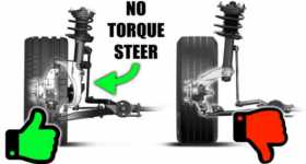 Heres Why The Honda Civic Type R Doesnt Have A Torque Steer 1