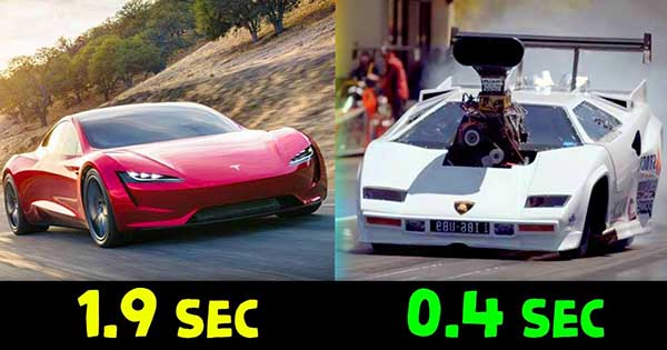 Top 10 Fastest 0 60 Mph Cars Ever Made Muscle Cars Zone
