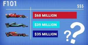This Is How F1 Teams Earn Their Money Each Season 1
