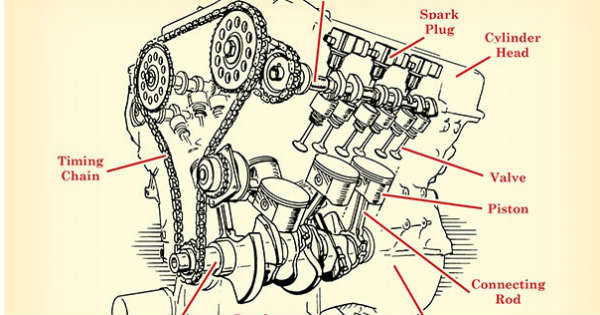 how car engines work 1