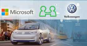 German car manufacturer Volkswagen & Microsoft became partners for a new Automotive Cloud 1