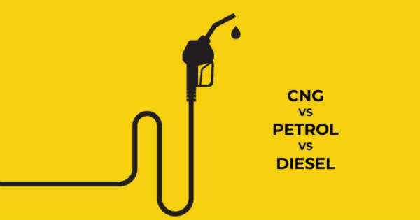 Petrol Diesel or CNG What Should Fuel Your New Car 1